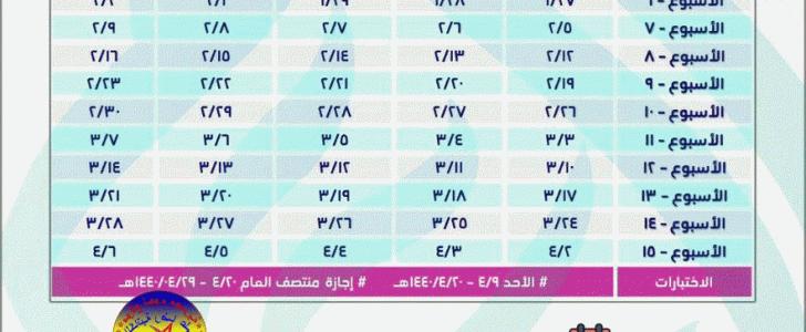 موعد بداية الدراسة بالمملكة العربية 1440 والتقويم الهجري الدراسي