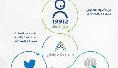 رابط بوابة حساب المواطن الالكترونية رابط الاستحقاقات الخاصة بحساب المواطن