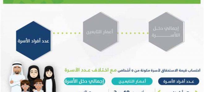e1ef8b9dc تقديم موعد صرف الدفعة ال 18 من حساب دعم المواطن - نبض السعودية
