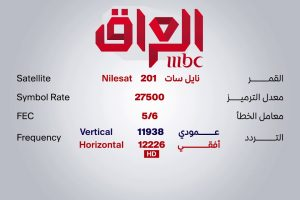 تردد قناة mbc Iraq على جميع الأقمار الصناعية لعام 1441ه وأهم البرامج العارضة لها