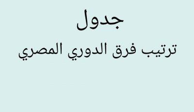 ترتيب الدوري المصري الممتاز والفرق الصاعدة من دوري الدرجة الثانية