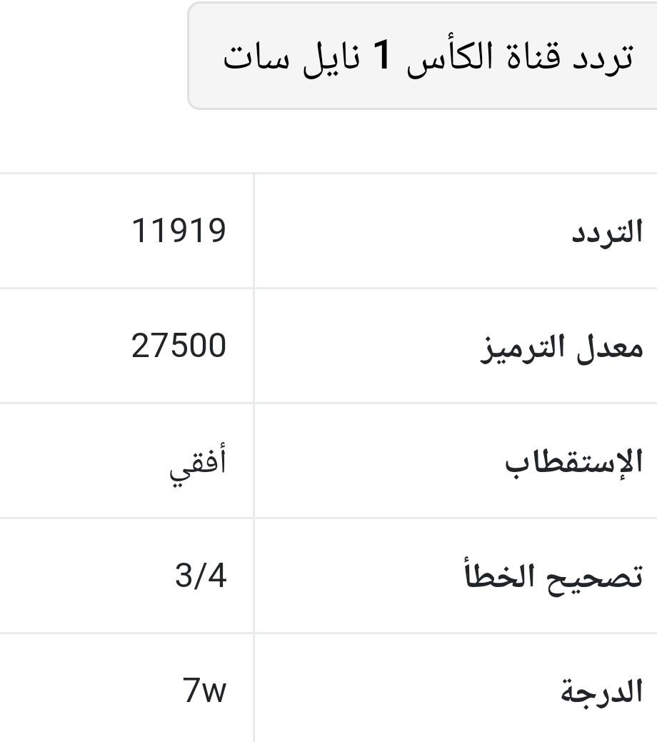 قناة بي ان سبورت
