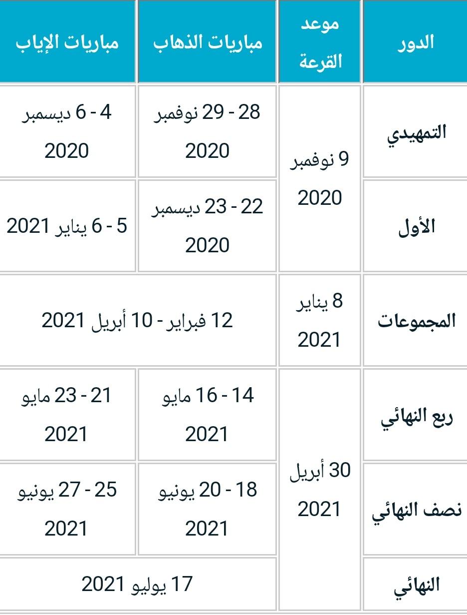 جدول مواعيد مباريات بطولة دوري أبطال أفريقيا