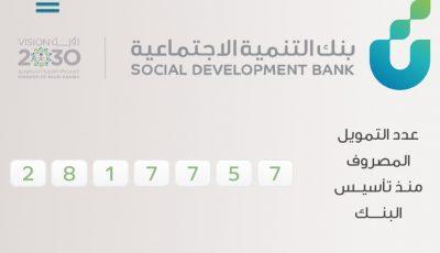 قرض الأسرة من بنك التنمية الاجتماعية 1442